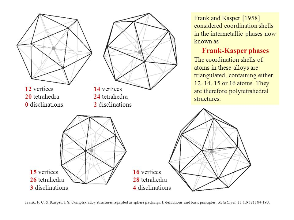 Frank and Kasper [1958] considered coordination shells in the intermetallic phases now known as